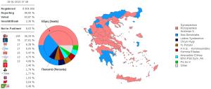 Grecia al 99% (Captura de pantalla, web oficial)