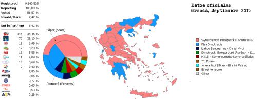 elecciones griegas sep 2015