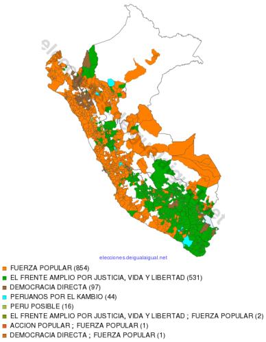 resultadoParcialPorDistrito80