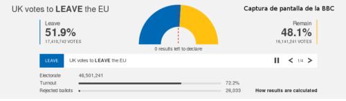 resultado-captura-pantalla-bbc