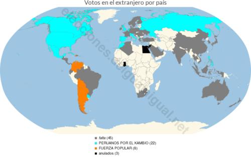 resultadosExtranjeroPorPais97