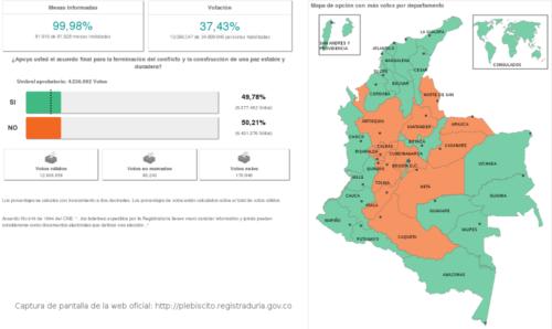 2016_referendo_colombia